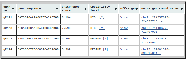 CRISPRspec table (main)